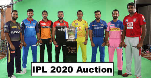 IPL 2020 Auction: Date, venue and auction purse available for all eight teams