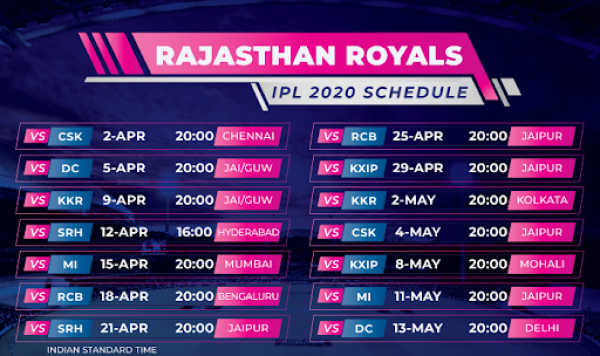 Rajasthan Royals IPL 2020 schedule: Check fixture, match timing and venue