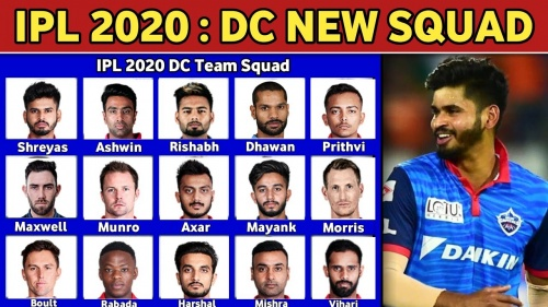 Delhi Capitals IPL 2020 schedule: Check fixture, match timing and venue