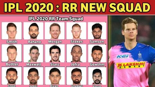 Rajasthan Royals IPL 2020 schedule