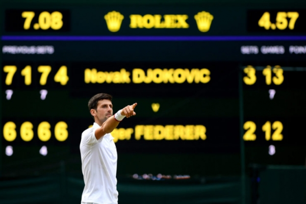 Novak Djokovic,Australian Open 2021