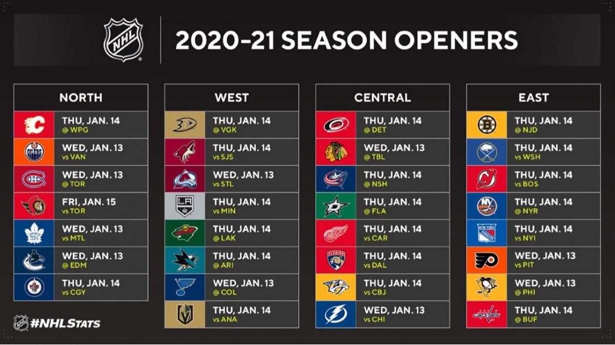 NHL Playoff bracket 2021
