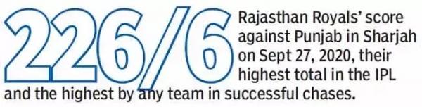 IPL 2021, PBKS vs RR: Battle for survival between Punjab Kings and Rajasthan Royals