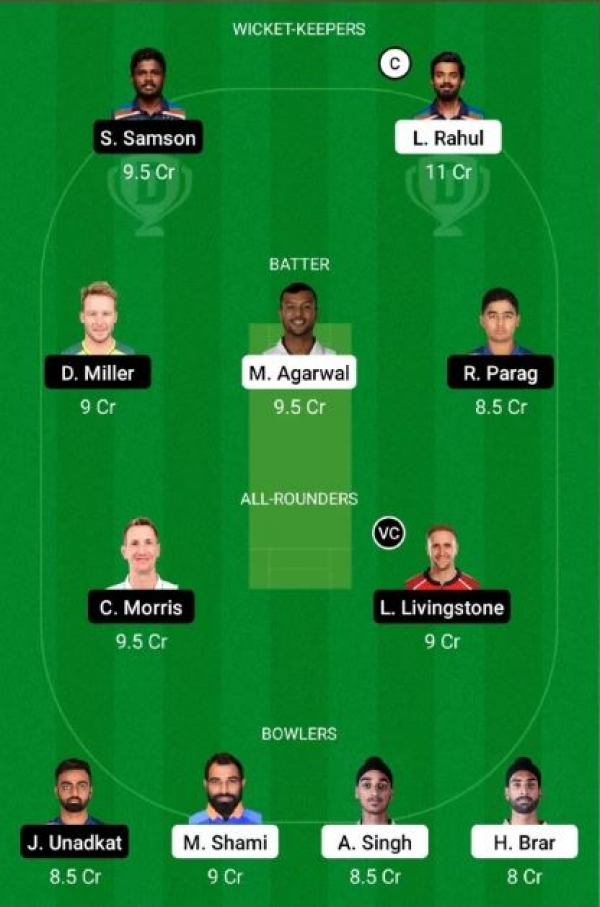 PBKS vs RR Dream11 Prediction, Fantasy Cricket Tips, Playing 11 and Much More