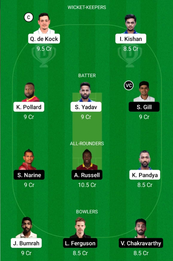 MI vs KKR Dream11 Prediction, Fantasy Cricket Tips, Playing 11 and Much More