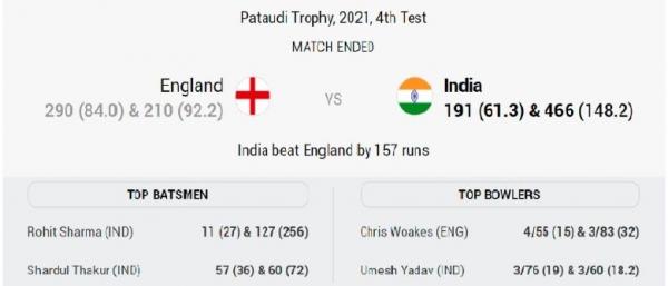 England vs India, 4th Test Day 5: Jasprit Bumrah, Shardul Thakur, Ravindra Jadeja script historic win for India over England