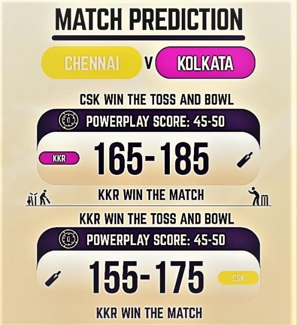 IPL 2021: Final, CSK vs KKR Match Prediction- Who will win today's IPL match?