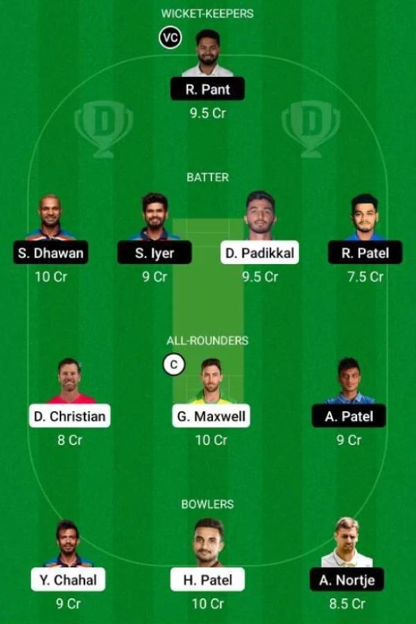 RCB vs DC Dream11 Prediction, Fantasy Cricket Tips, Playing 11 Updates
