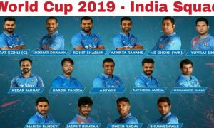 ICC Cricket World Cup 2019: Indian Team Captain and Players