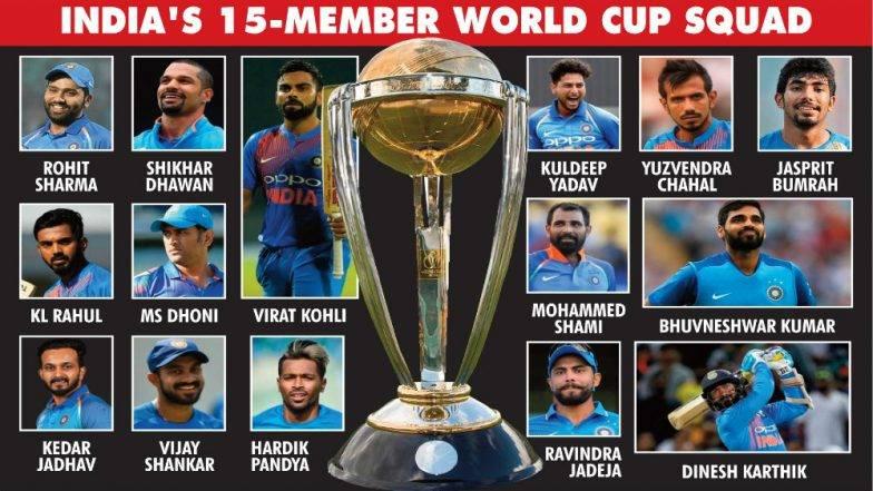 Indias ICC World Cup 2019 Squad