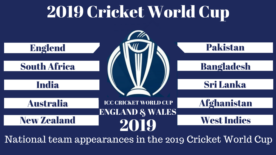 ICC Cricket World Cup 2019:ALL Teams Captain and Players