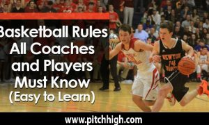 Rules of Basketball